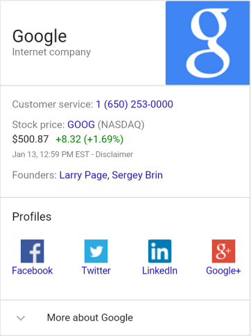 Google Search social profiles